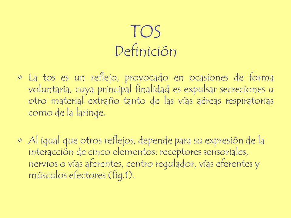TOS Definición