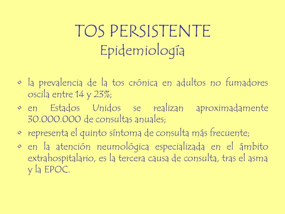 TOS PERSISTENTE Epidemiología