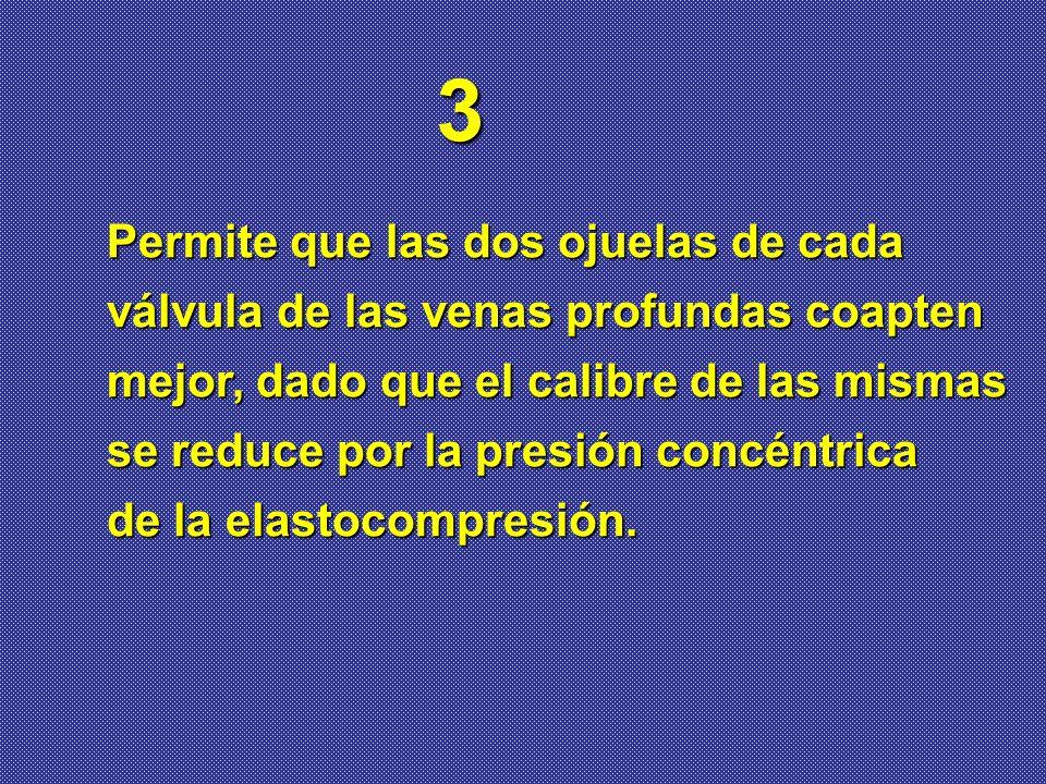 3 Permite que las dos ojuelas de cada
