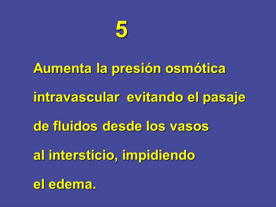 5 Aumenta la presión osmótica intravascular evitando el pasaje