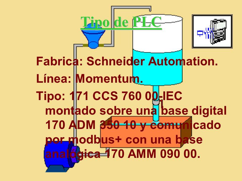 Tipo de PLC Fabrica: Schneider Automation. Línea: Momentum.