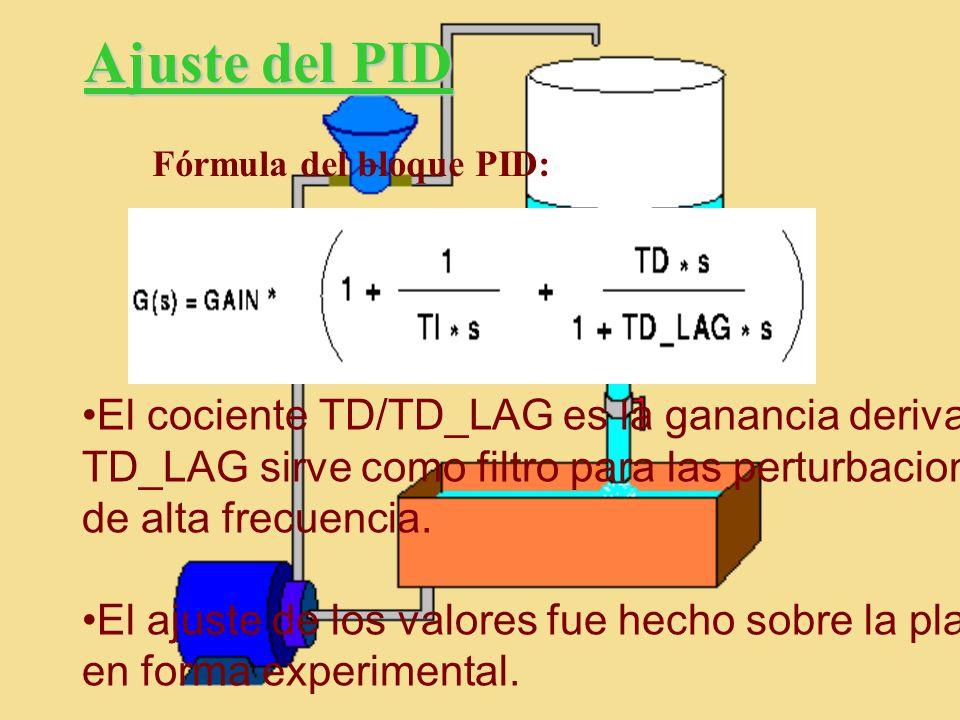 Ajuste del PID El cociente TD/TD_LAG es la ganancia derivativa