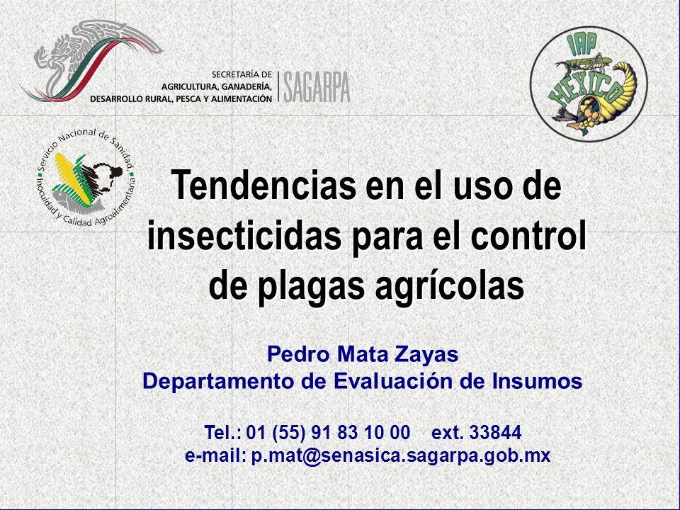 Tendencias en el uso de insecticidas para el control de plagas agrícolas