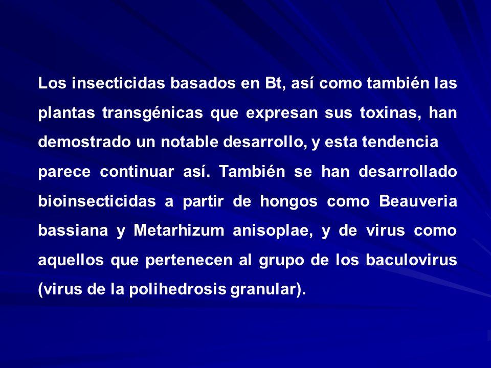 Los insecticidas basados en Bt, así como también las plantas transgénicas que expresan sus toxinas, han demostrado un notable desarrollo, y esta tendencia