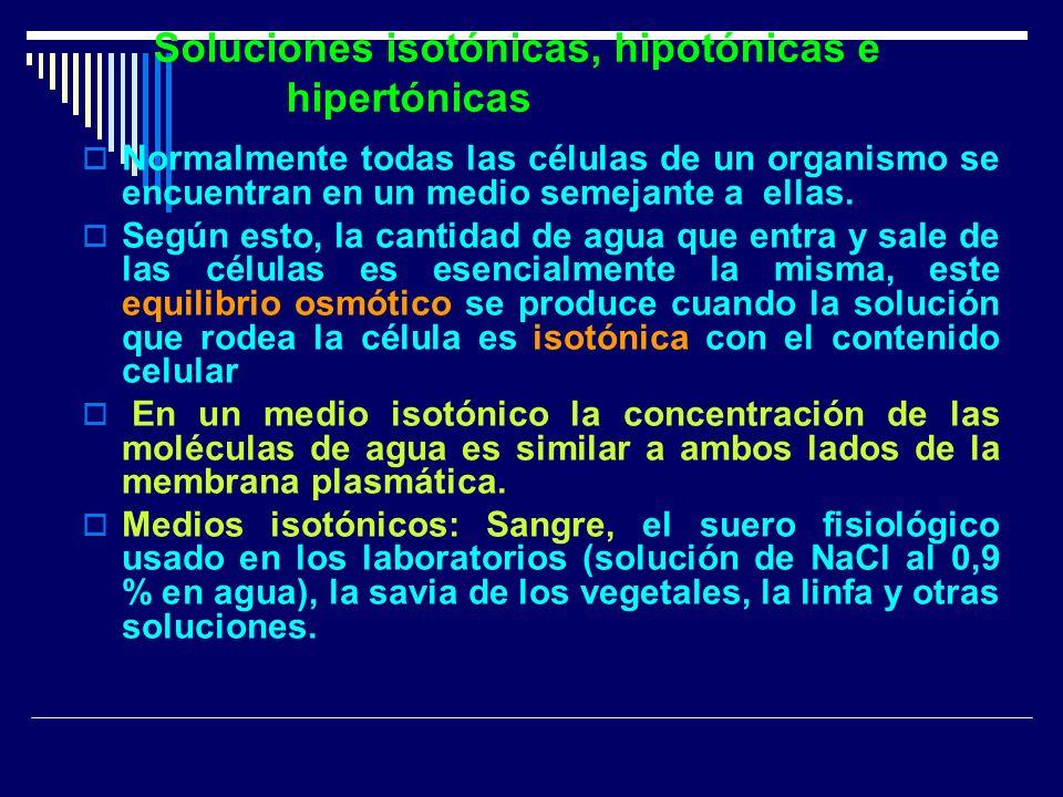 Soluciones isotónicas, hipotónicas e hipertónicas