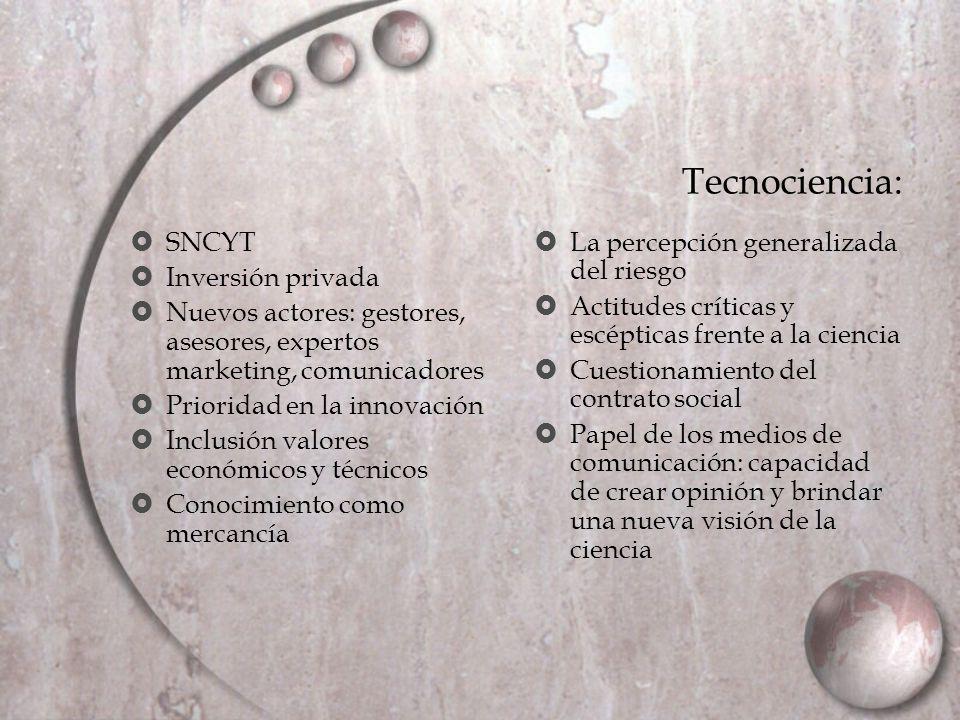Tecnociencia: SNCYT Inversión privada