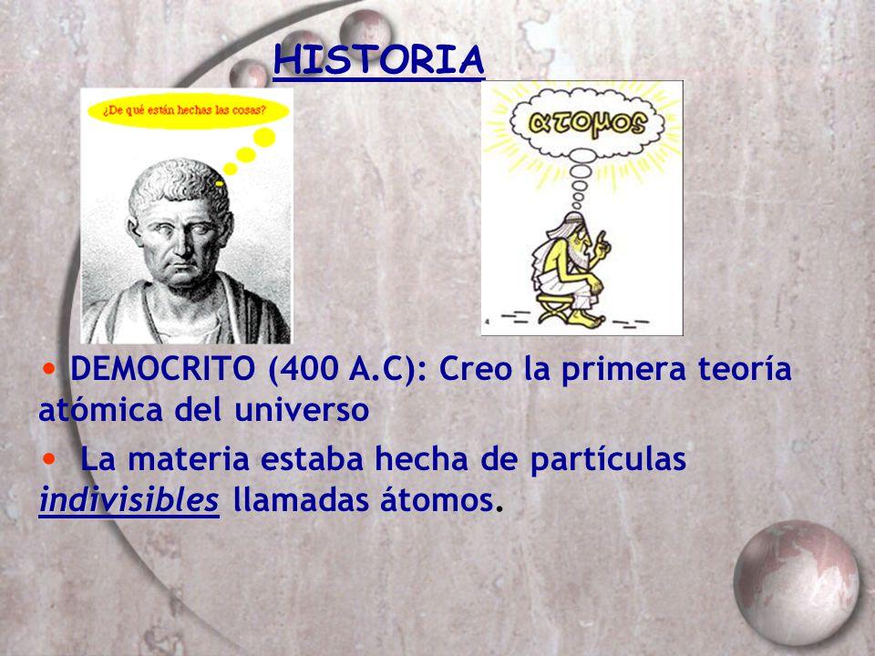HISTORIA DEMOCRITO (400 A.C): Creo la primera teoría atómica del universo.