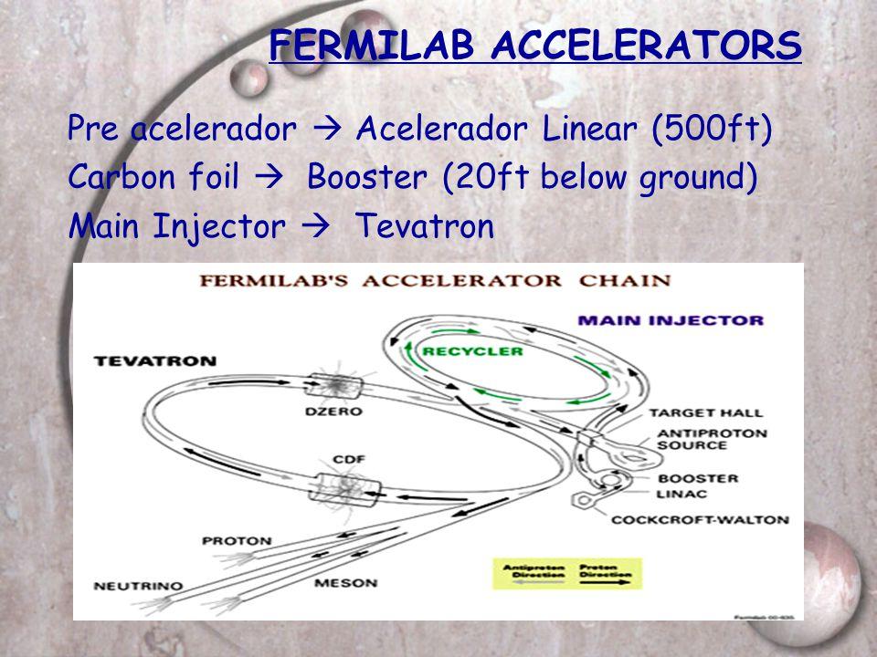 FERMILAB ACCELERATORS