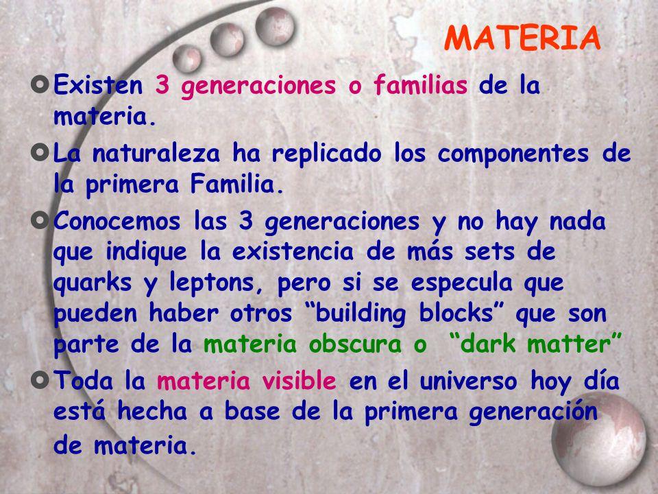MATERIA Existen 3 generaciones o familias de la materia.