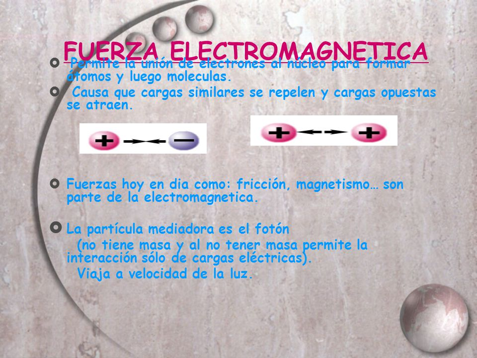 FUERZA ELECTROMAGNETICA