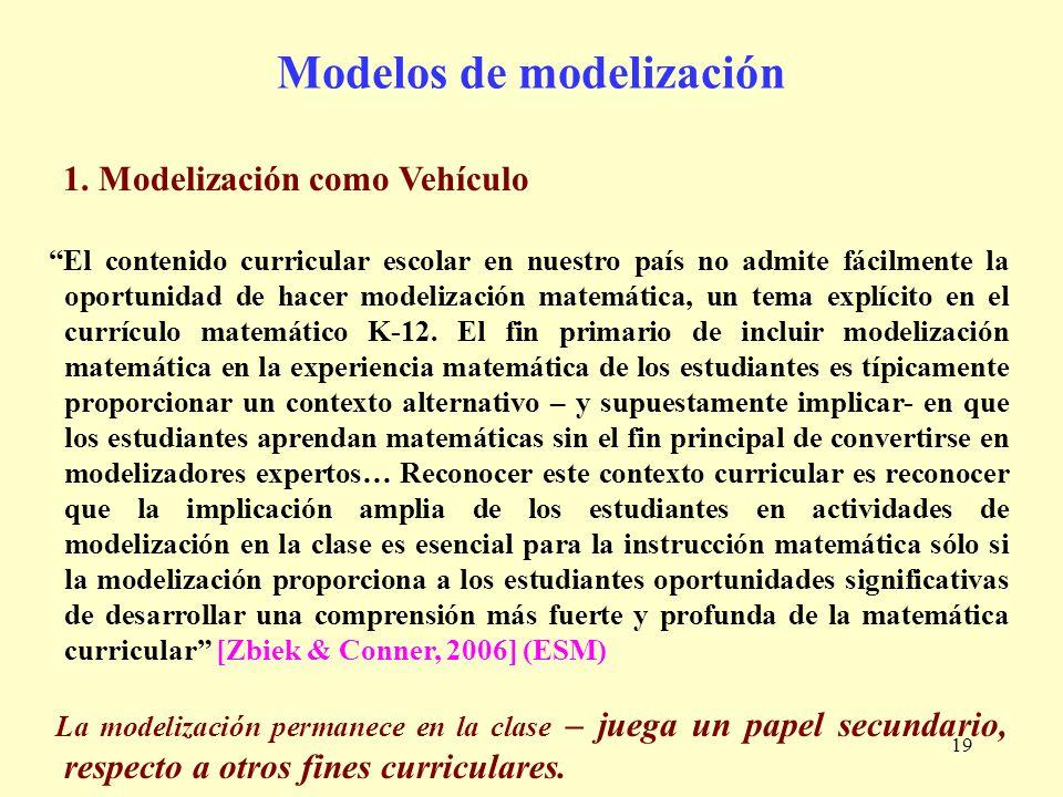 Modelos de modelización