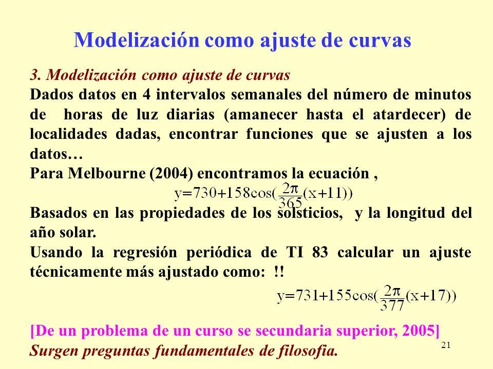 Modelización como ajuste de curvas