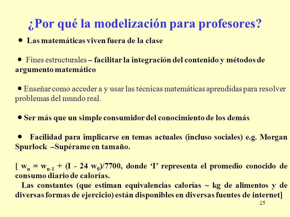 ¿Por qué la modelización para profesores