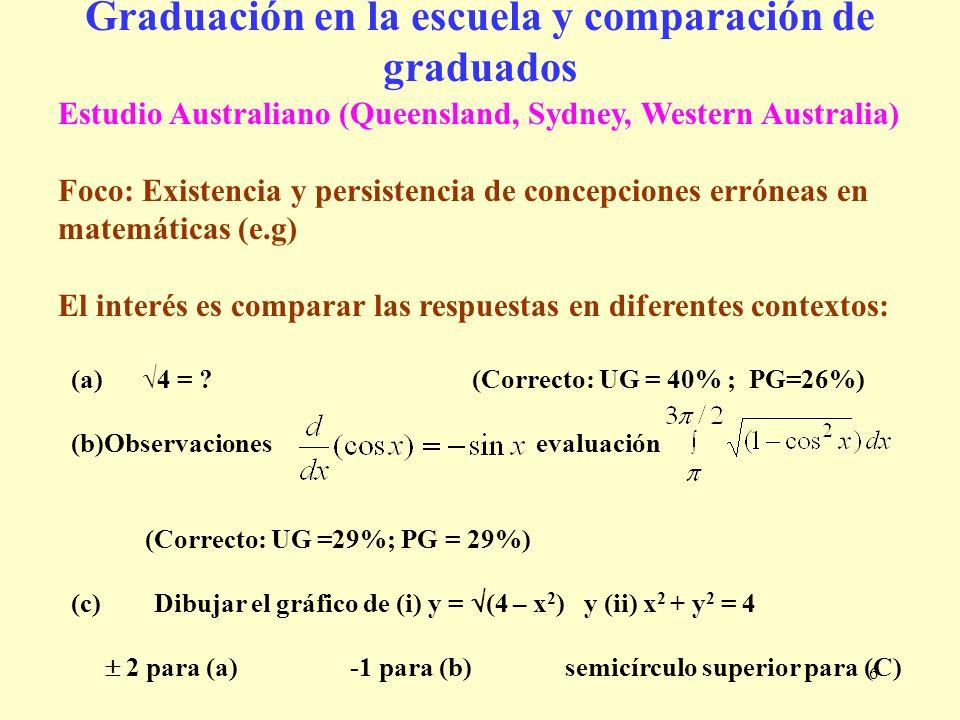 Graduación en la escuela y comparación de graduados