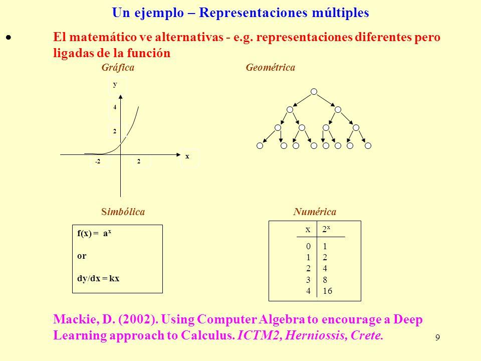 Un ejemplo – Representaciones múltiples