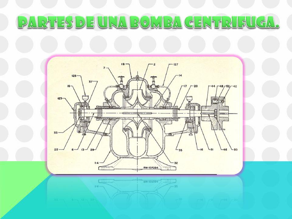 PARTES DE UNA BOMBA CENTRIFUGA.