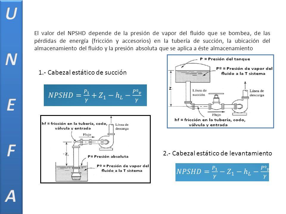 U N E F A 1.- Cabezal estático de succión