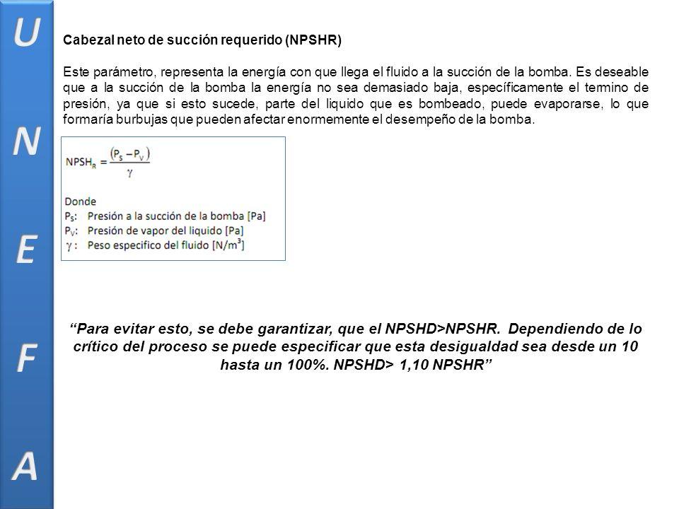 U N. E. F. A. Cabezal neto de succión requerido (NPSHR)