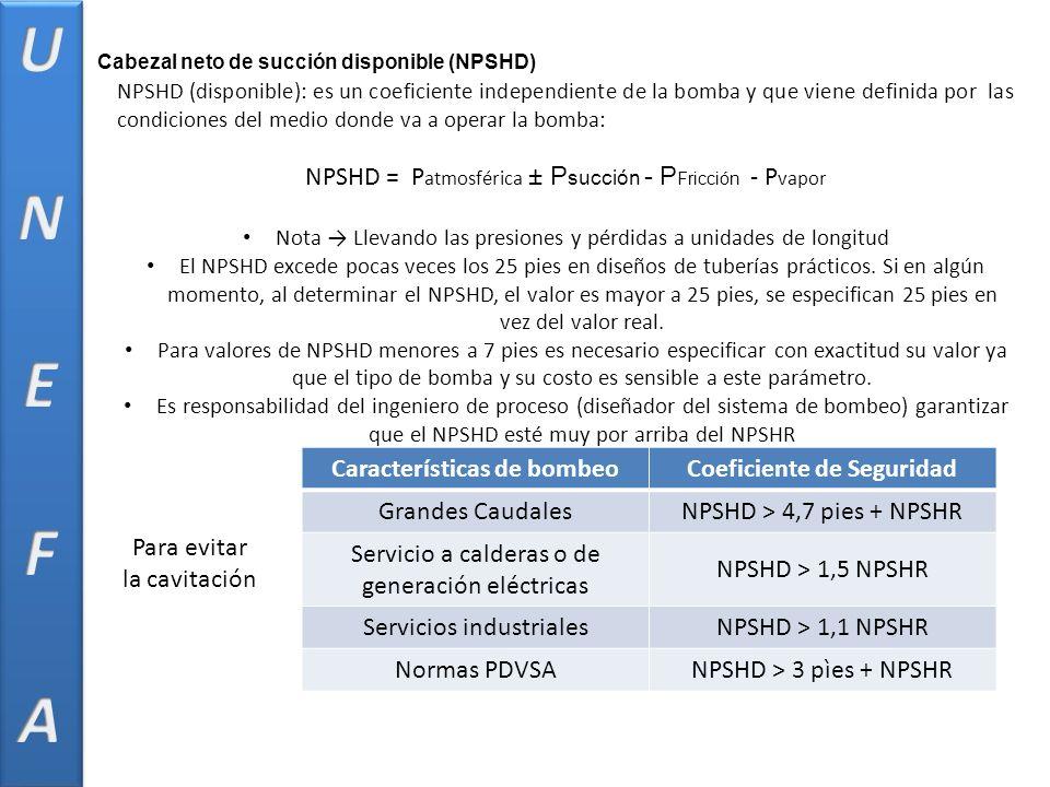 Características de bombeo Coeficiente de Seguridad