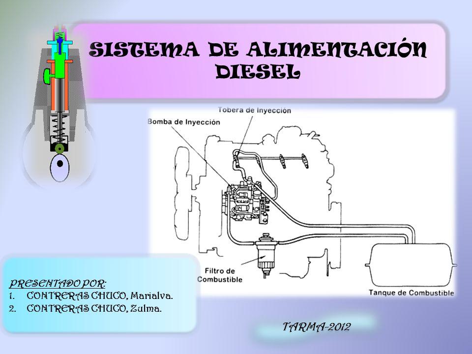 SISTEMA DE ALIMENTACIÓN DIESEL