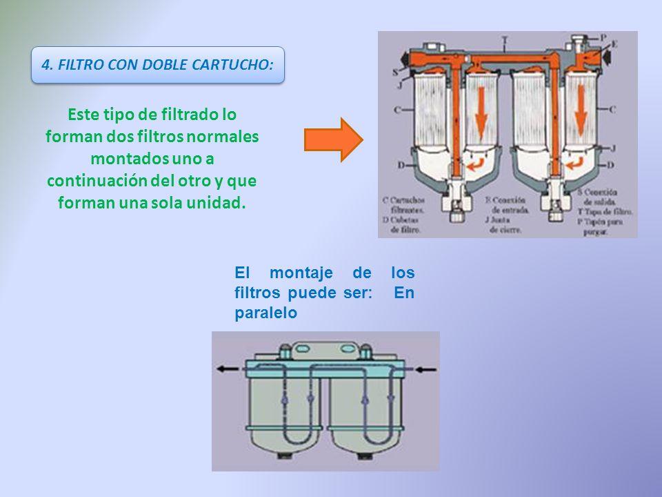 4. FILTRO CON DOBLE CARTUCHO:
