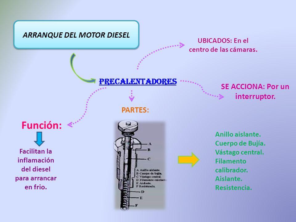 Función: ARRANQUE DEL MOTOR DIESEL PRECALENTADORES