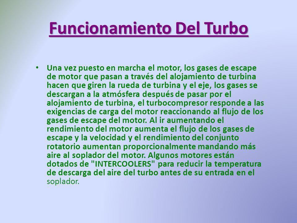 Funcionamiento Del Turbo