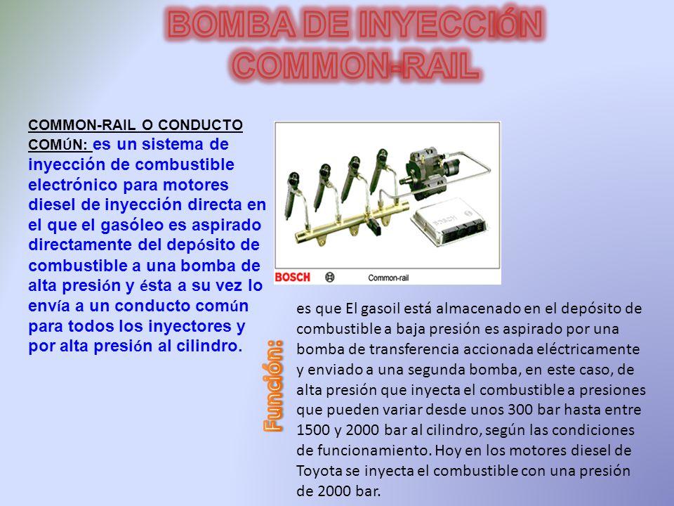 BOMBA DE INYECCIÓN COMMON-RAIL