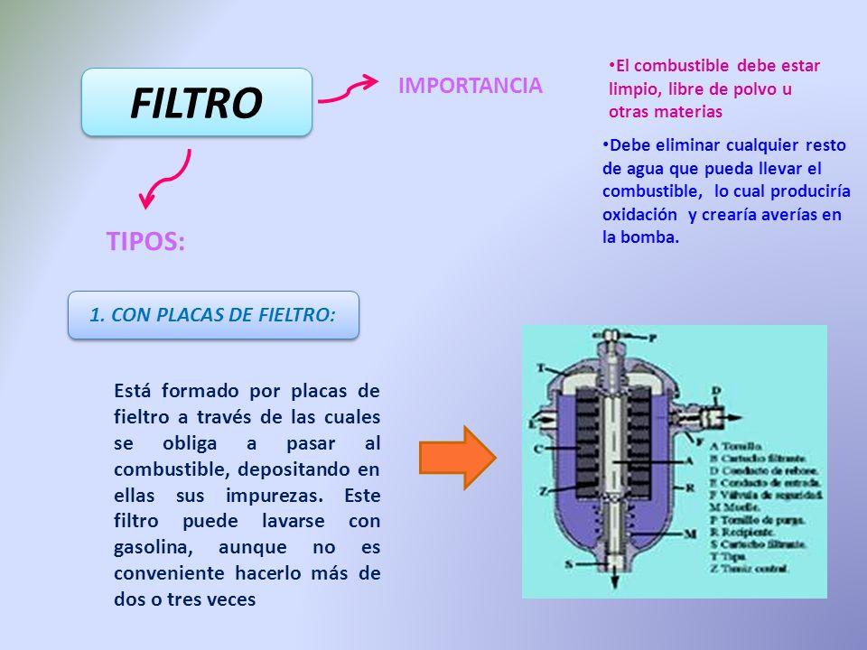 FILTRO TIPOS: IMPORTANCIA 1. CON PLACAS DE FIELTRO: