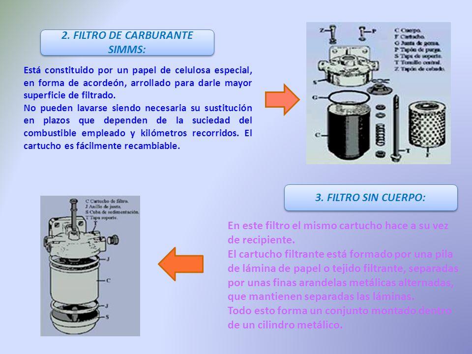 2. FILTRO DE CARBURANTE SIMMS: