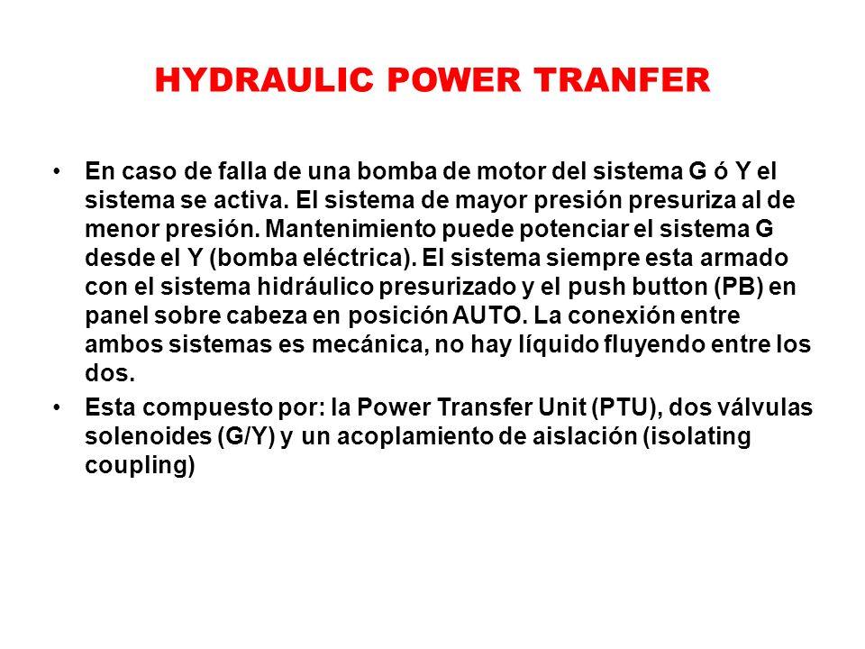 HYDRAULIC POWER TRANFER
