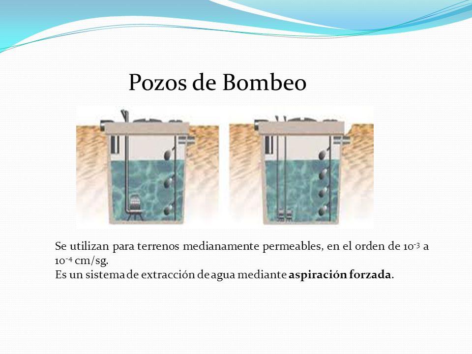 Pozos de Bombeo Se utilizan para terrenos medianamente permeables, en el orden de 10-3 a 10-4 cm/sg.