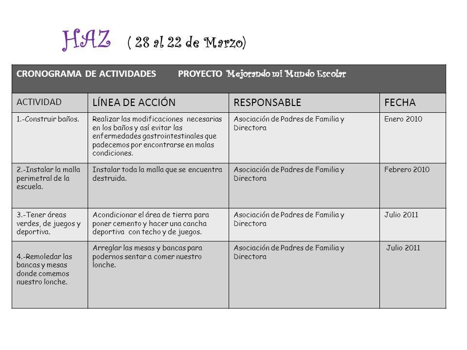 HAZ ( 28 al 22 de Marzo) LÍNEA DE ACCIÓN RESPONSABLE FECHA