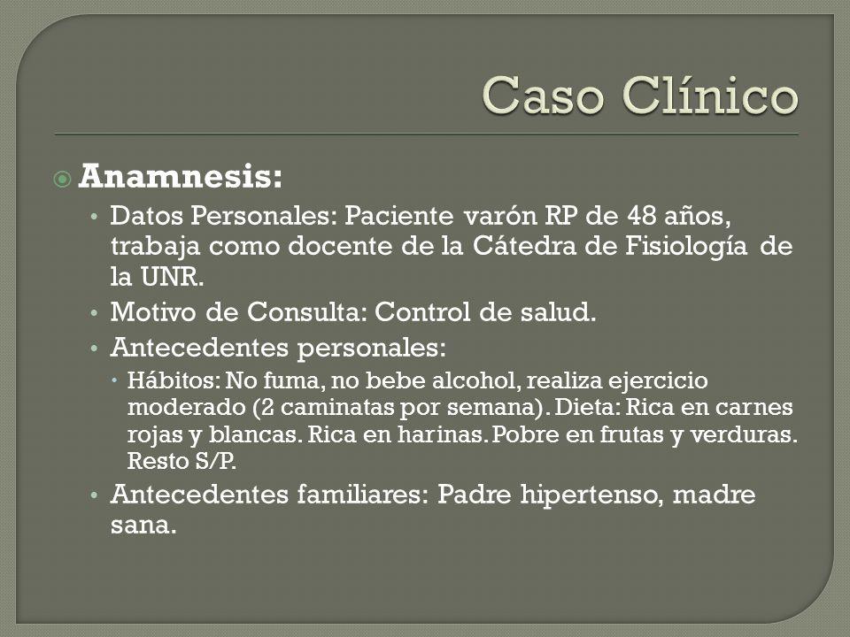 Caso Clínico Anamnesis: