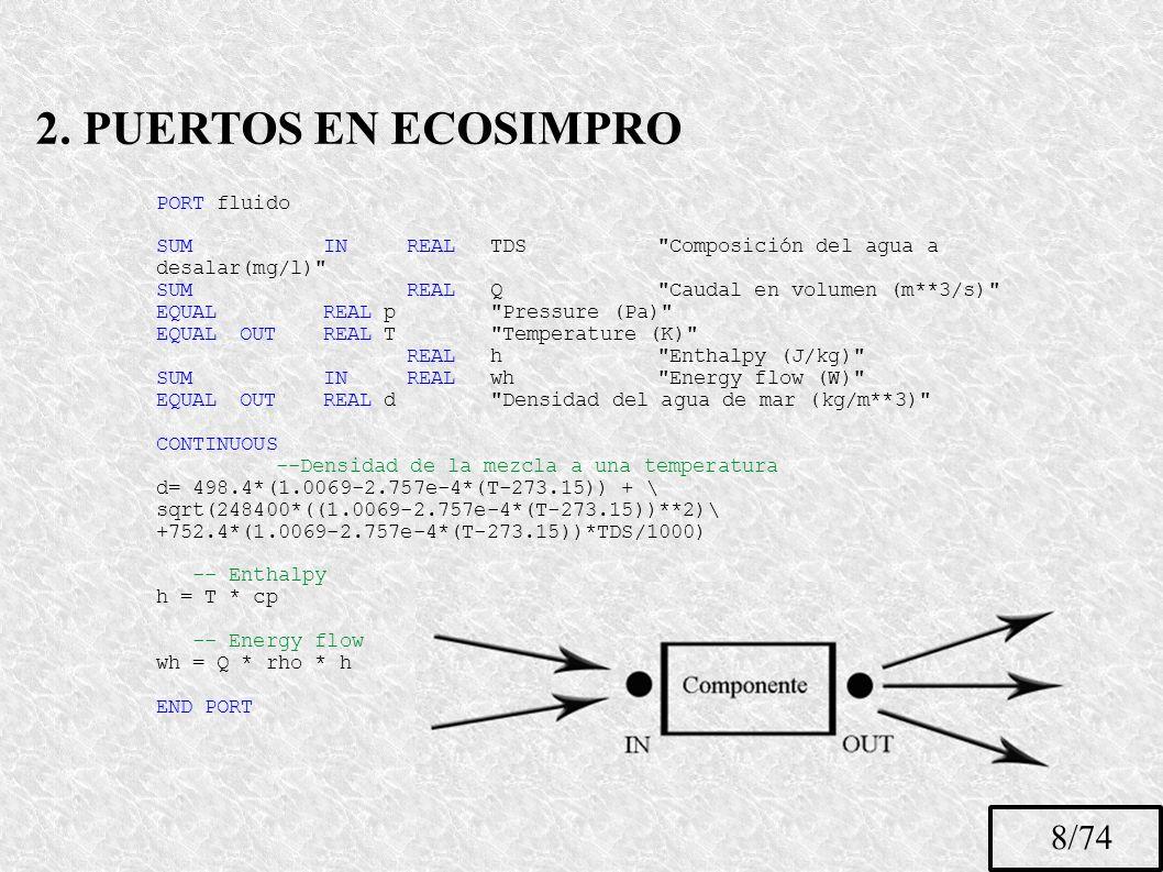 2. PUERTOS EN ECOSIMPRO 8/74 PORT fluido