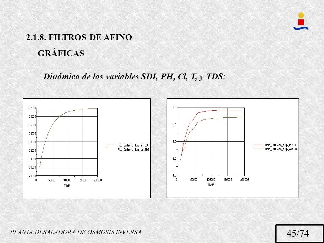 PLANTA DESALADORA DE OSMOSIS INVERSA