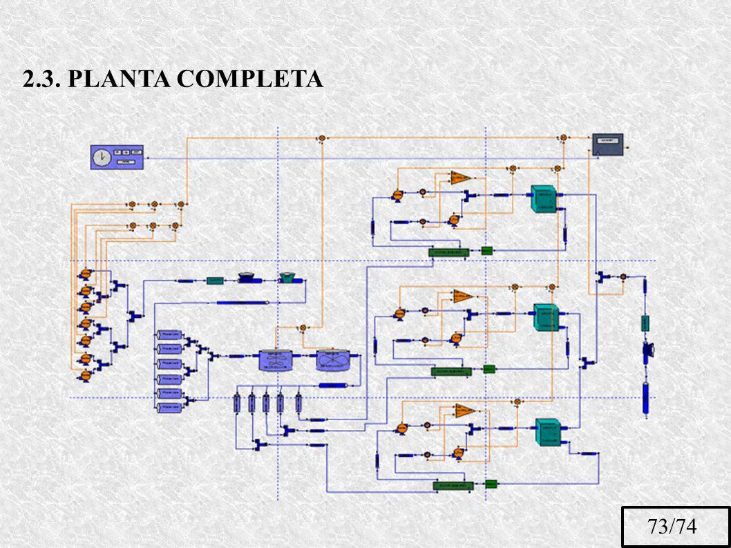 2.3. PLANTA COMPLETA 73/74