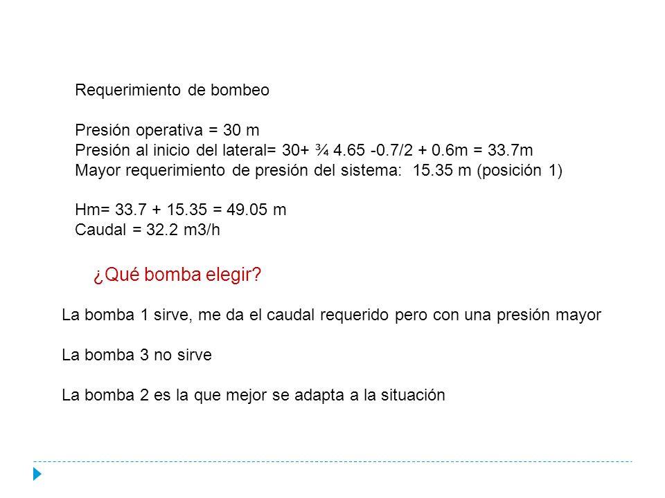¿Qué bomba elegir Requerimiento de bombeo Presión operativa = 30 m