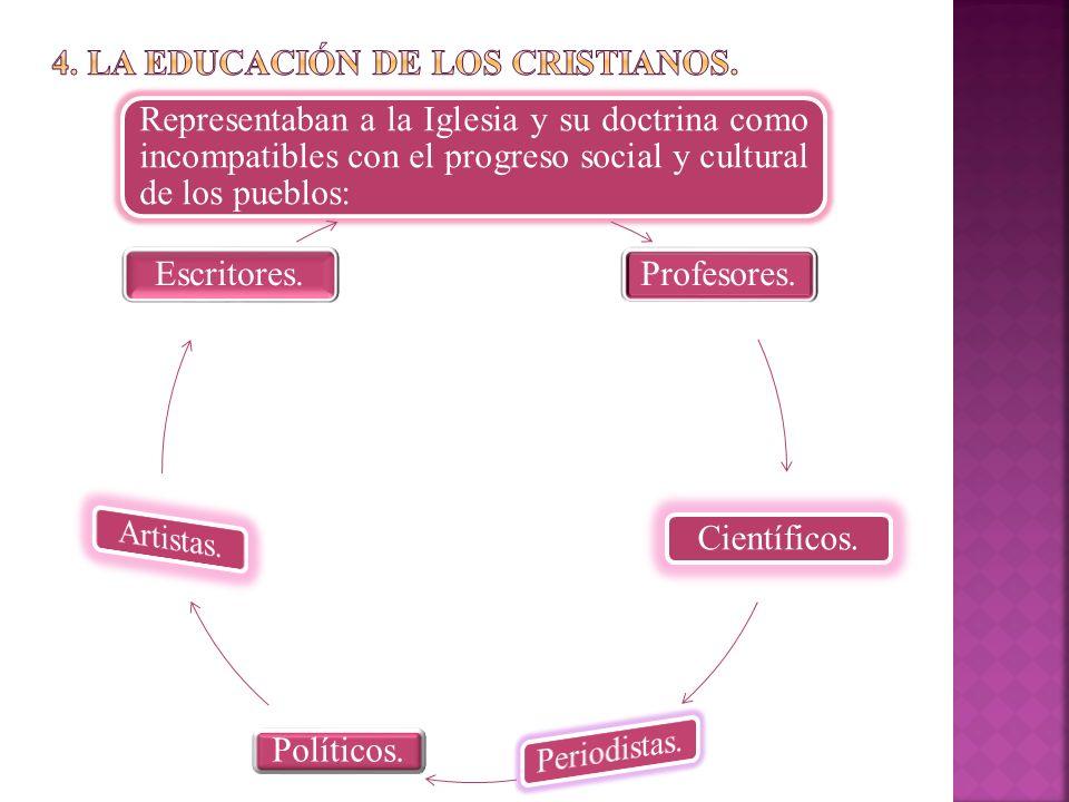 4. La educación de los cristianos.