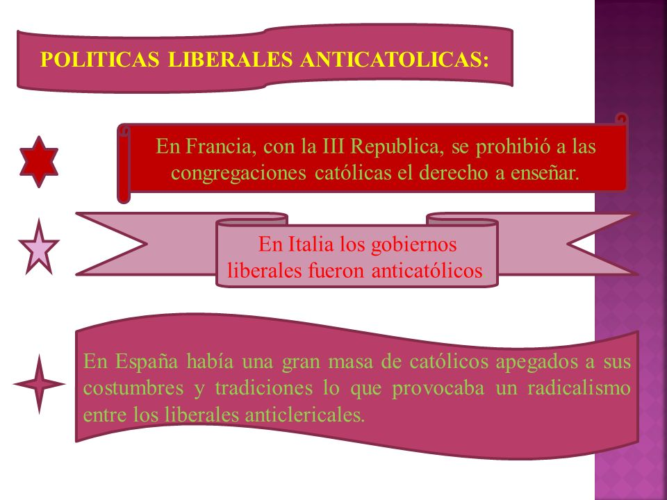 POLITICAS LIBERALES ANTICATOLICAS: