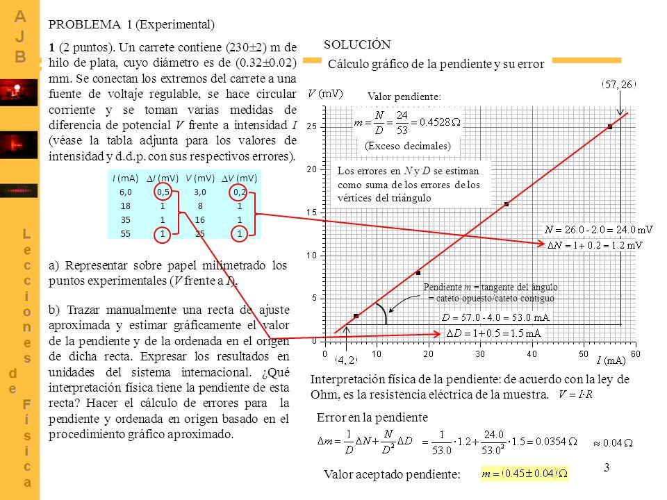 PROBLEMA 1 (Experimental)