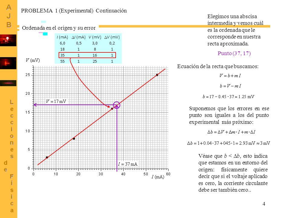 PROBLEMA 1 (Experimental) Continuación