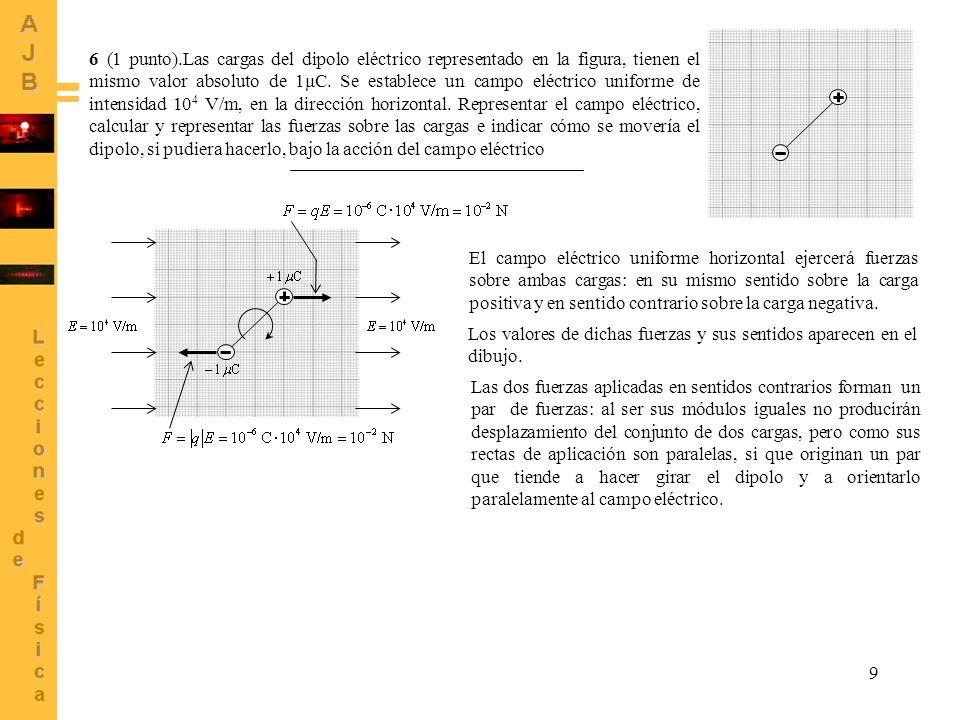 6 (1 punto).Las cargas del dipolo eléctrico representado en la figura, tienen el mismo valor absoluto de 1μC. Se establece un campo eléctrico uniforme de intensidad 104 V/m, en la dirección horizontal. Representar el campo eléctrico, calcular y representar las fuerzas sobre las cargas e indicar cómo se movería el dipolo, si pudiera hacerlo, bajo la acción del campo eléctrico