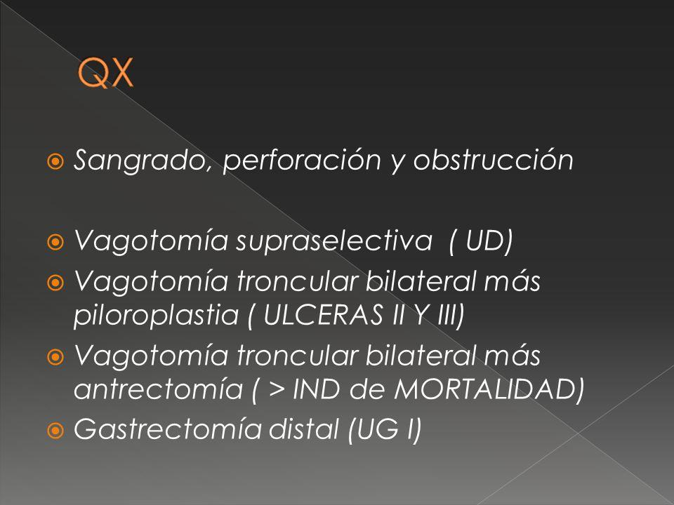 QX Sangrado, perforación y obstrucción Vagotomía supraselectiva ( UD)