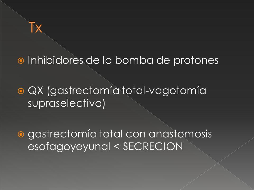 Tx Inhibidores de la bomba de protones