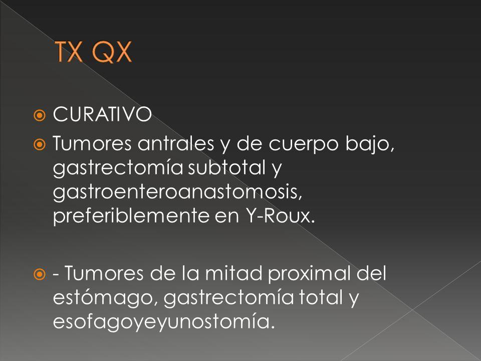 TX QX CURATIVO. Tumores antrales y de cuerpo bajo, gastrectomía subtotal y gastroenteroanastomosis, preferiblemente en Y-Roux.