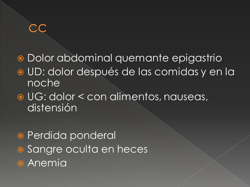 cc Dolor abdominal quemante epigastrio