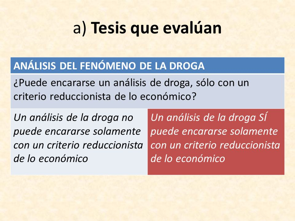 a) Tesis que evalúan ANÁLISIS DEL FENÓMENO DE LA DROGA