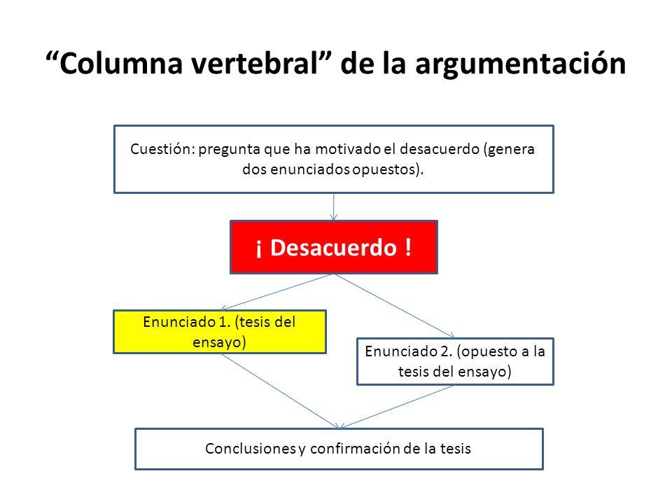 Columna vertebral de la argumentación