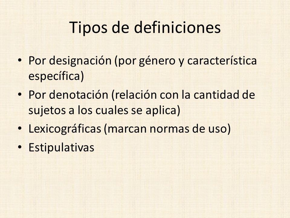 Tipos de definiciones Por designación (por género y característica específica)